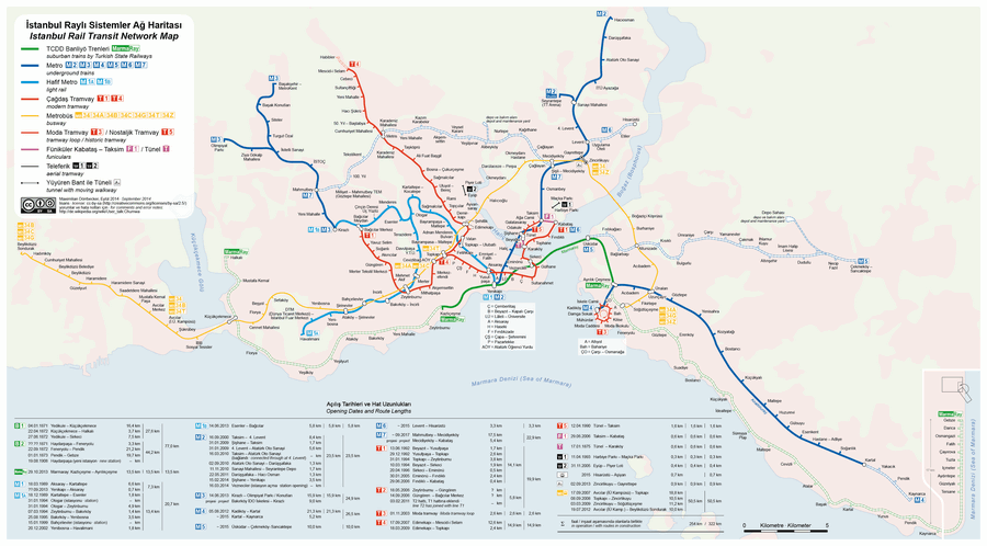 Istanbul_Rapid_Transit_Map